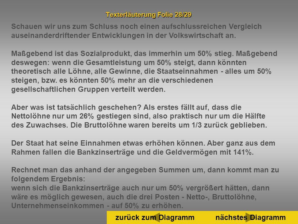 Texterläuterung Folie 28/29