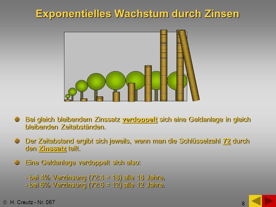 Exponentielles Wachstum durch Zinsen
