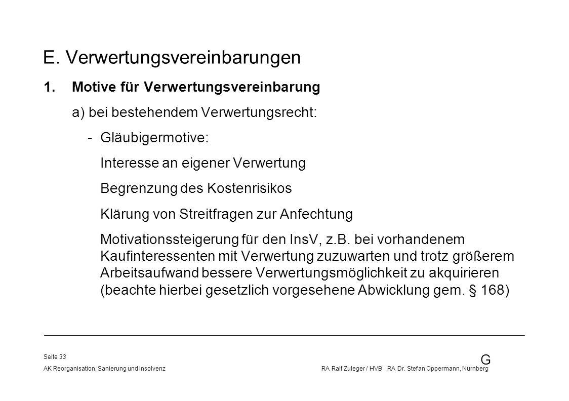 E. Verwertungsvereinbarungen