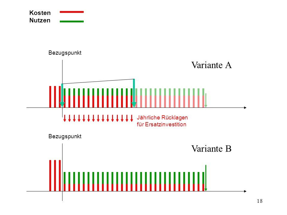 Variante A Variante B Kosten Nutzen Bezugspunkt