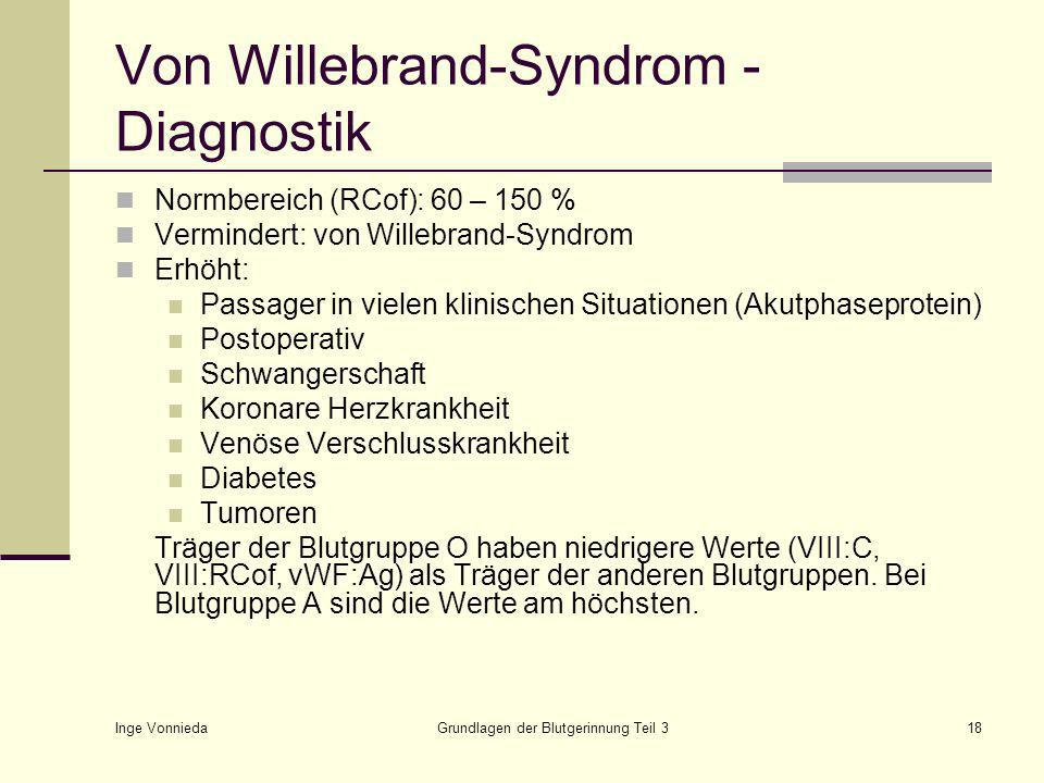 Von Willebrand-Syndrom - Diagnostik