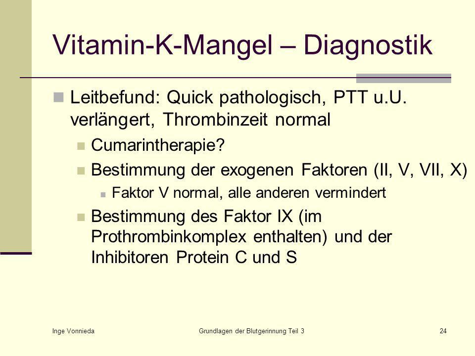 Vitamin-K-Mangel – Diagnostik