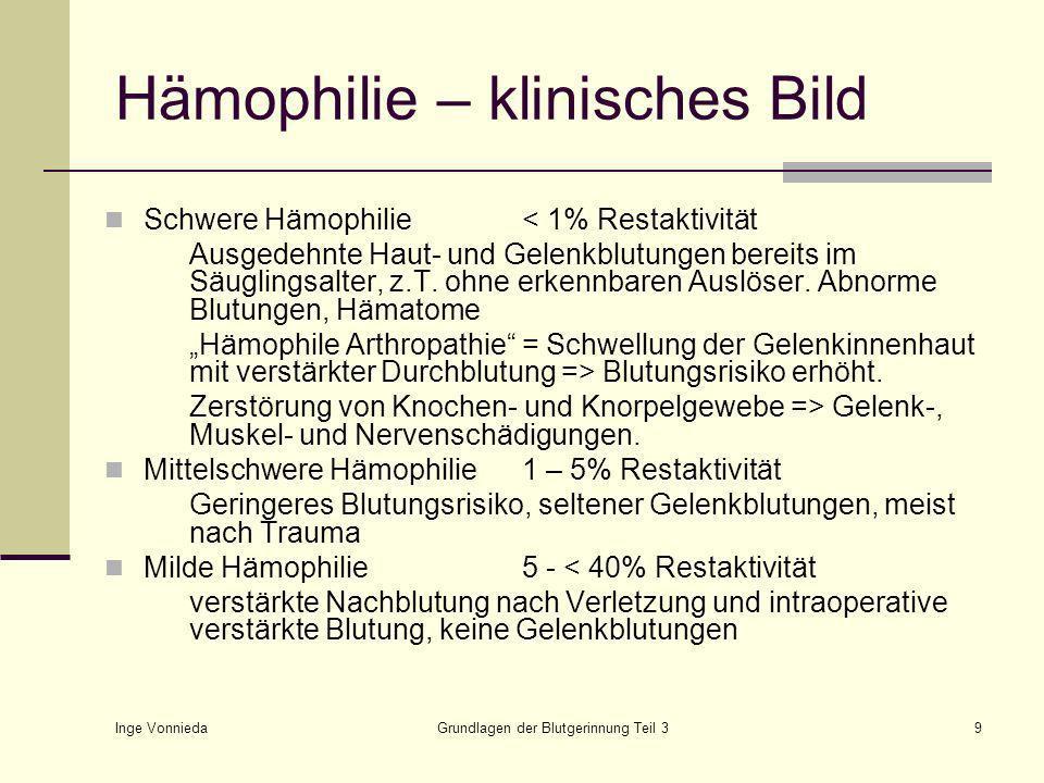 Hämophilie – klinisches Bild