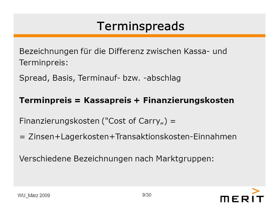 Terminspreads Bezeichnungen für die Differenz zwischen Kassa- und
