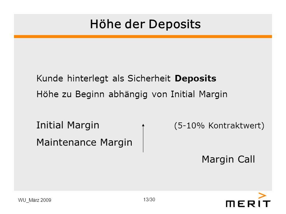 Höhe der Deposits Initial Margin (5-10% Kontraktwert)