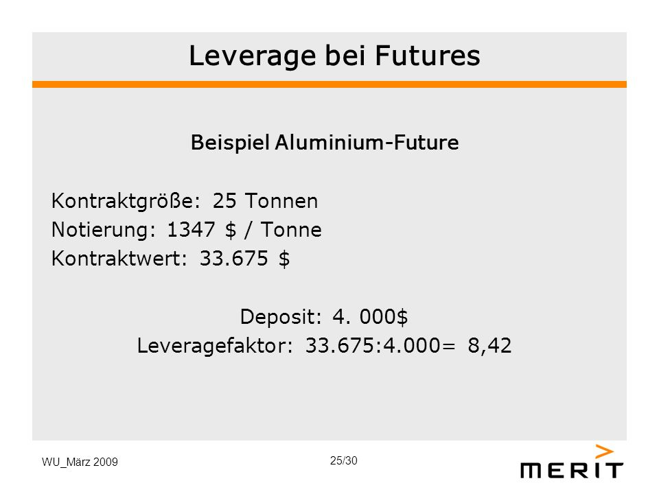 Leverage bei Futures