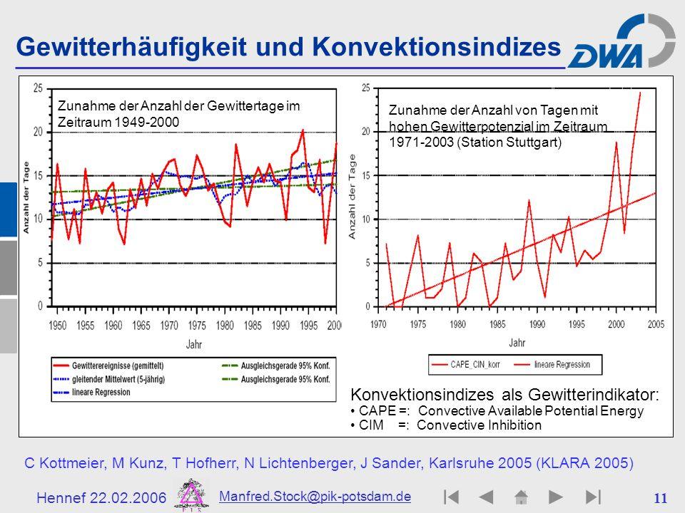 Gewitterhäufigkeit und Konvektionsindizes