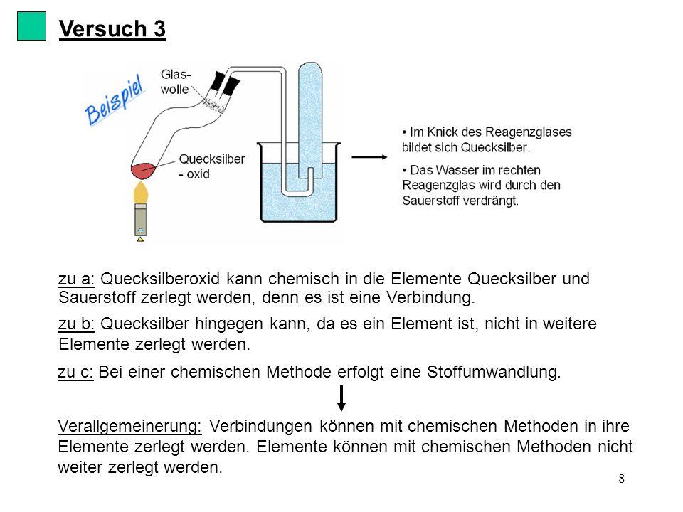 Versuch 3zu a: Quecksilberoxid kann chemisch in die Elemente Quecksilber und Sauerstoff zerlegt werden, denn es ist eine Verbindung.