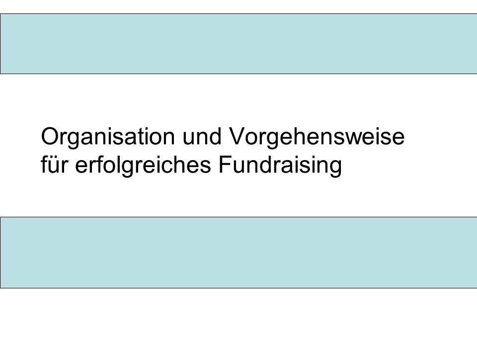 Organisation und Vorgehensweise für erfolgreiches Fundraising