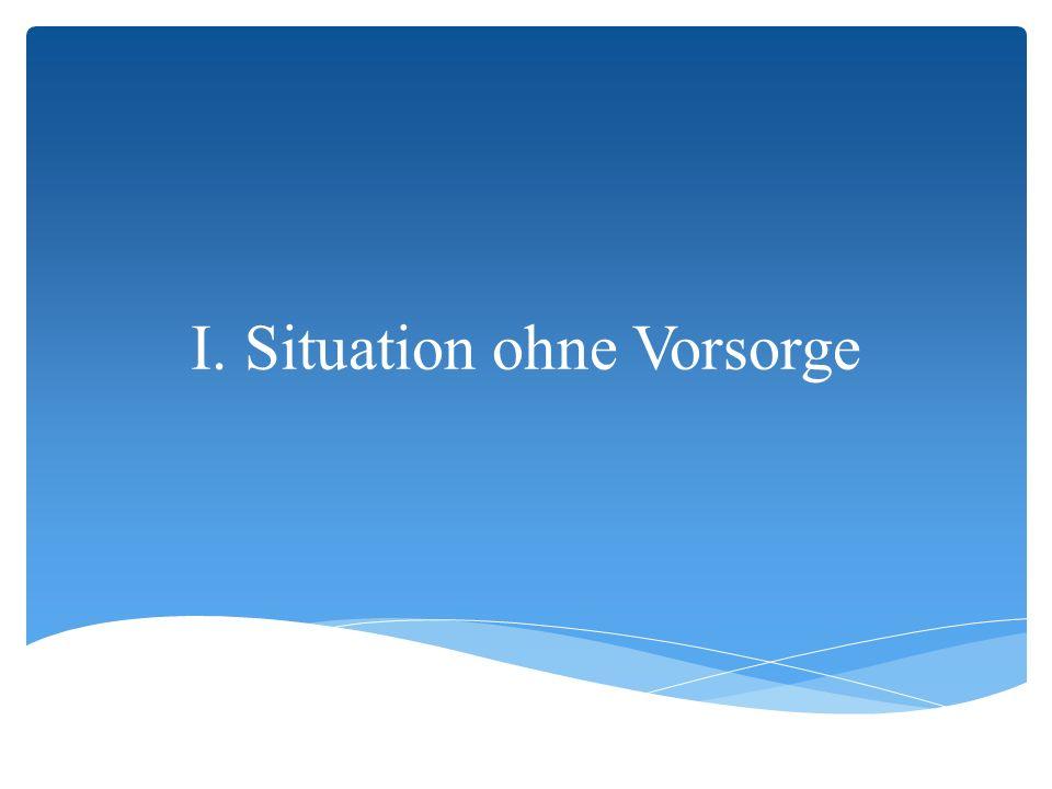 I. Situation ohne Vorsorge