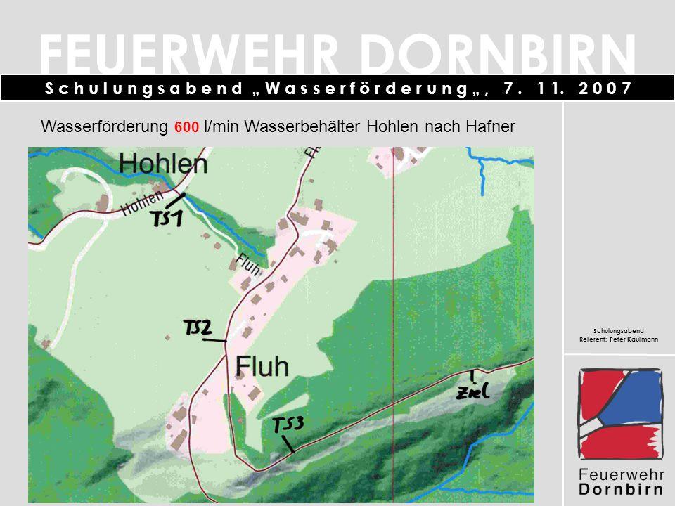 Wasserförderung 600 l/min Wasserbehälter Hohlen nach Hafner