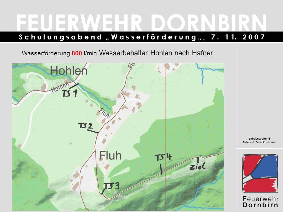 Wasserförderung 800 l/min Wasserbehälter Hohlen nach Hafner