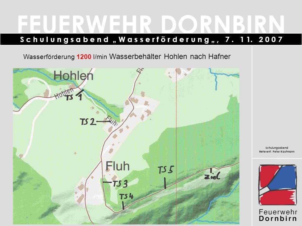 Wasserförderung 1200 l/min Wasserbehälter Hohlen nach Hafner