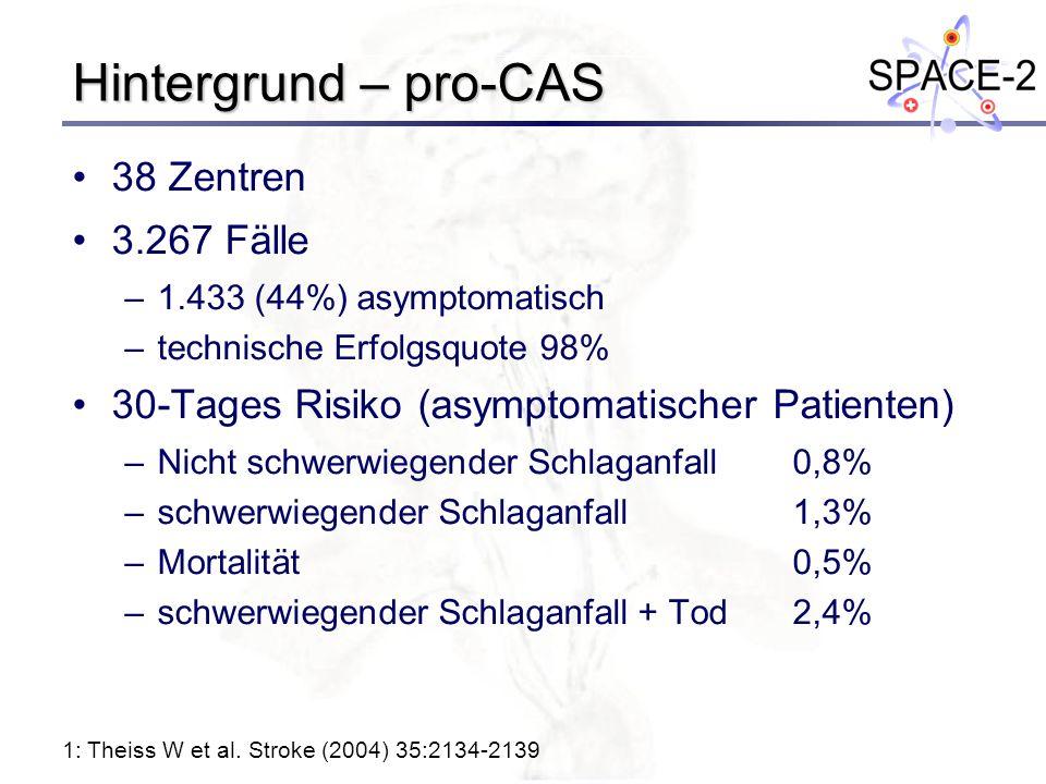 Hintergrund – pro-CAS 38 Zentren 3.267 Fälle