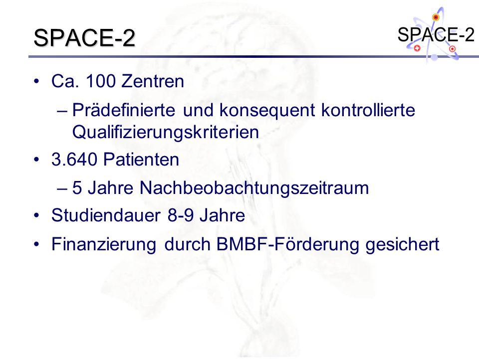 SPACE-2 Ca. 100 Zentren. Prädefinierte und konsequent kontrollierte Qualifizierungskriterien. 3.640 Patienten.