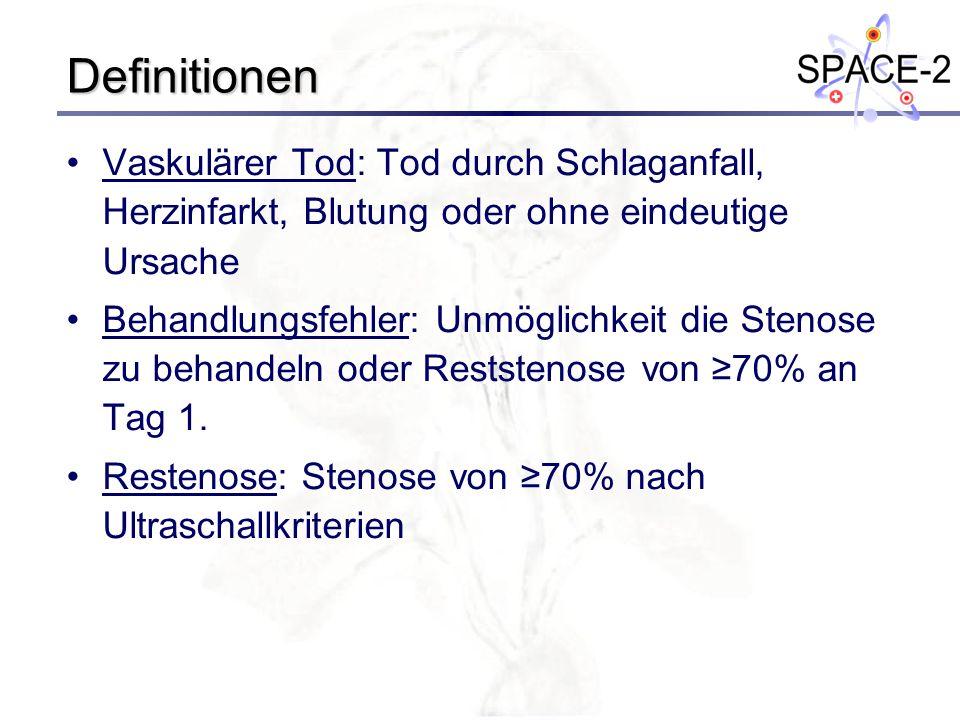 Definitionen Vaskulärer Tod: Tod durch Schlaganfall, Herzinfarkt, Blutung oder ohne eindeutige Ursache.