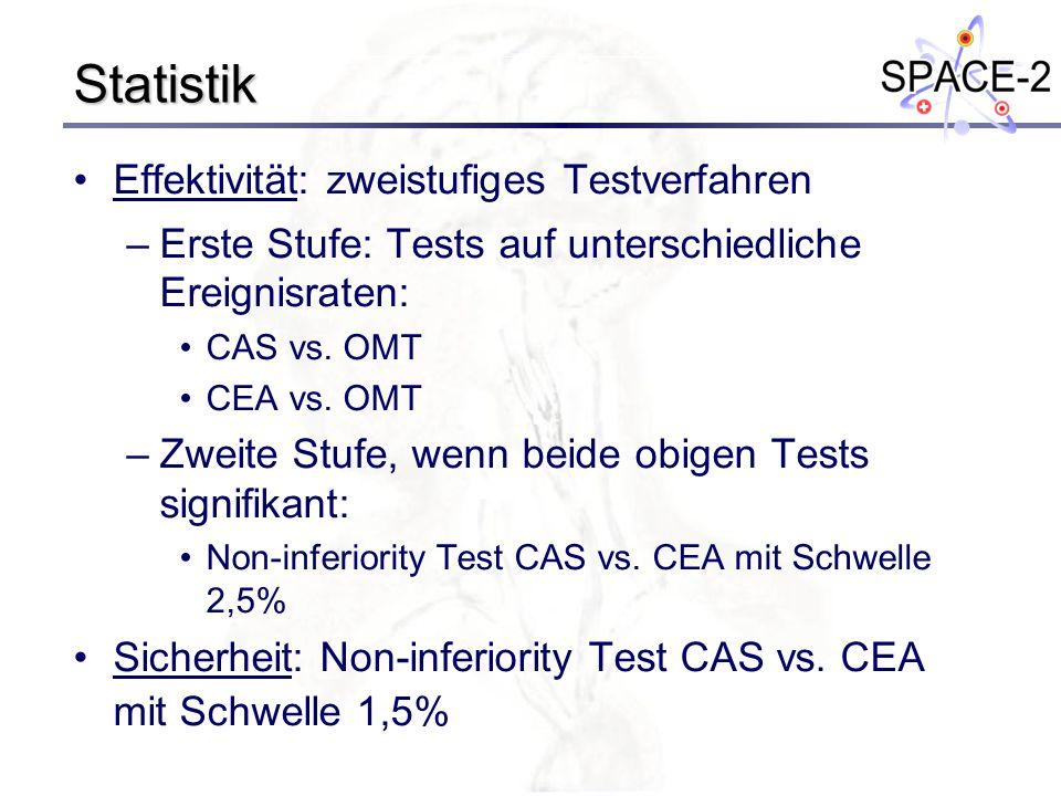 Statistik Effektivität: zweistufiges Testverfahren