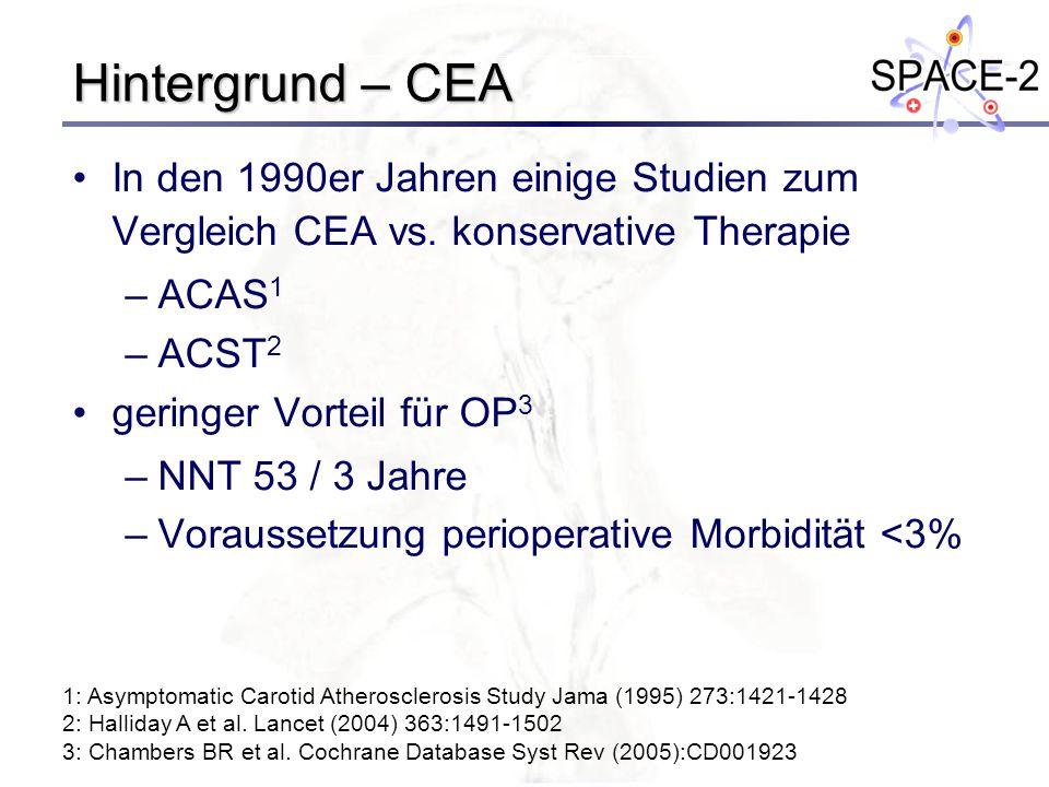 Hintergrund – CEA In den 1990er Jahren einige Studien zum Vergleich CEA vs. konservative Therapie. ACAS1.