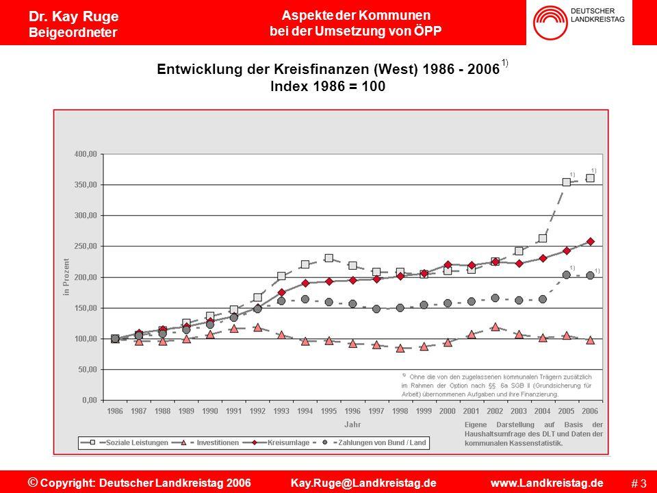 Entwicklung der Kreisfinanzen (West) 1986 - 2006 Index 1986 = 100