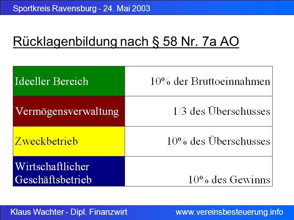 Rücklagenbildung nach § 58 Nr. 7a AO