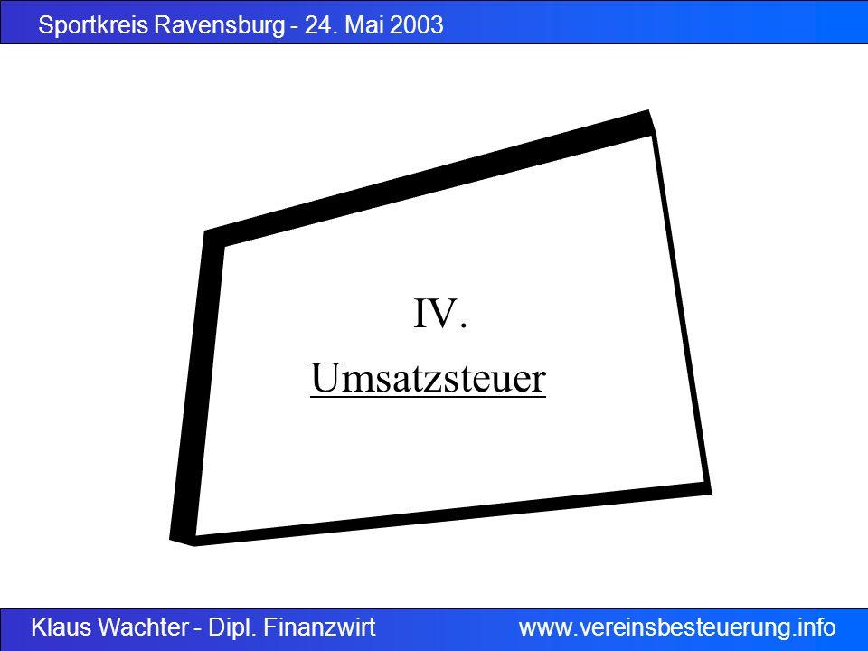 IV. Umsatzsteuer