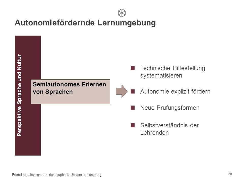 Autonomiefördernde Lernumgebung