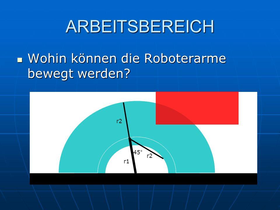 ARBEITSBEREICH Wohin können die Roboterarme bewegt werden r2 45° r2