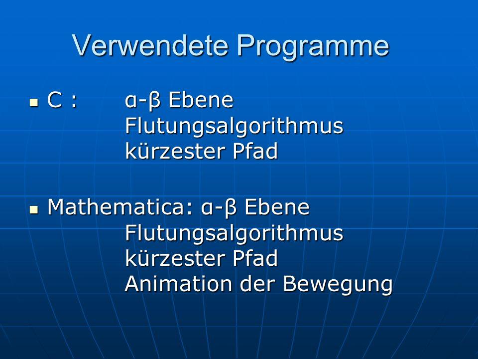 Verwendete Programme C : α-β Ebene Flutungsalgorithmus kürzester Pfad