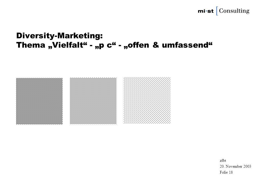 """Diversity-Marketing: Thema """"Vielfalt - """"p c - """"offen & umfassend"""