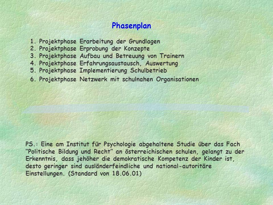 Phasenplan 1. Projektphase Erarbeitung der Grundlagen 2