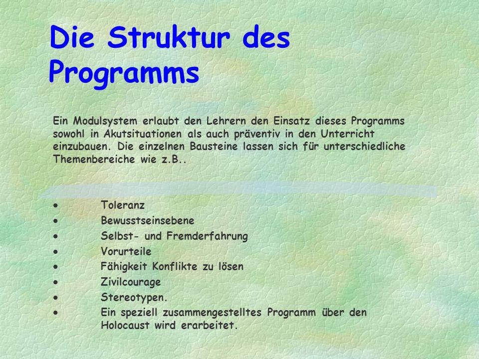 Die Struktur des Programms