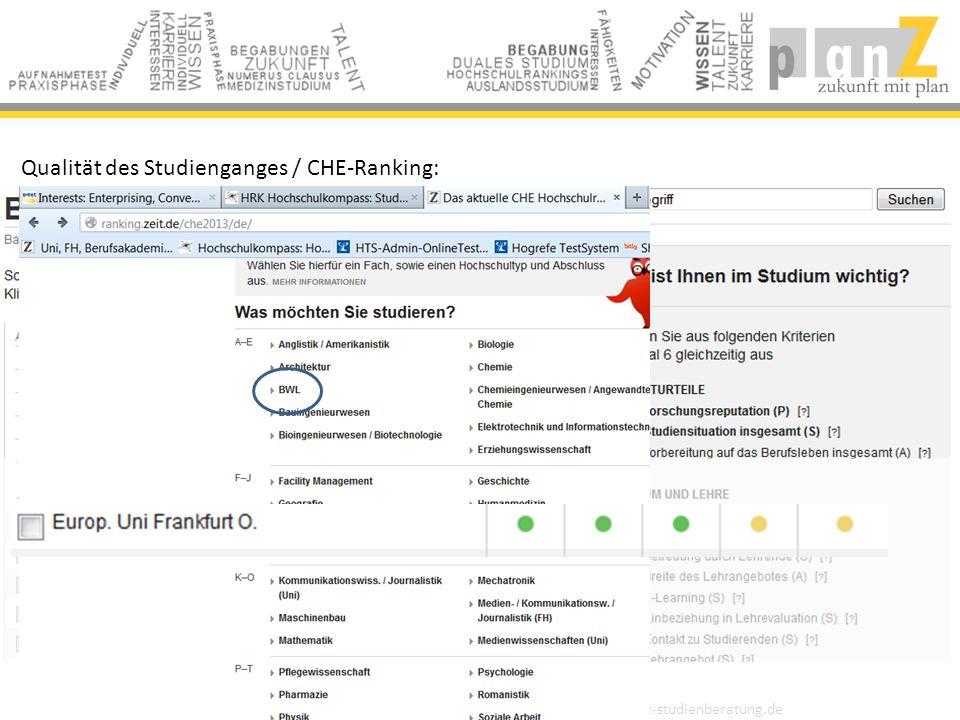 Qualität des Studienganges / CHE-Ranking: