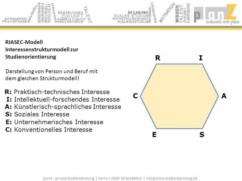 RIASEC-Modell Interessenstrukturmodell zur Studienorientierung. Darstellung von Person und Beruf mit dem gleichen Strukturmodell!