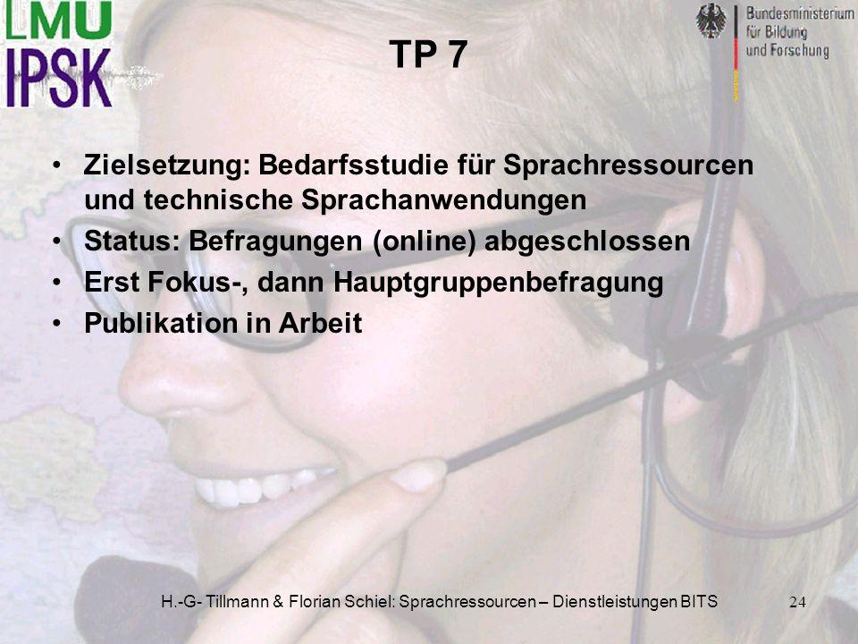 TP 7 Zielsetzung: Bedarfsstudie für Sprachressourcen und technische Sprachanwendungen. Status: Befragungen (online) abgeschlossen.