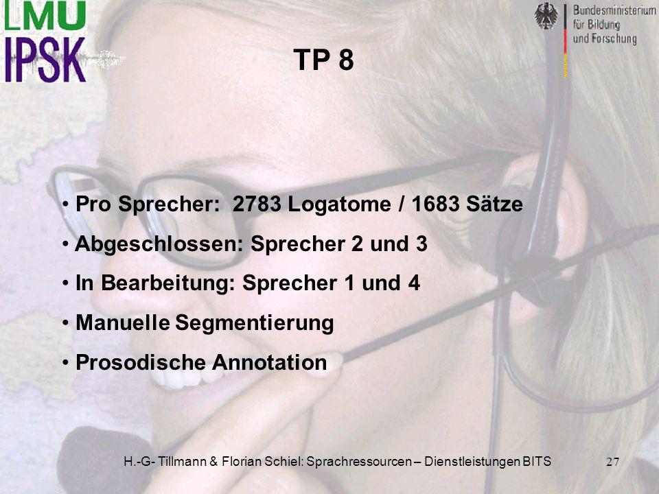 TP 8 Pro Sprecher: 2783 Logatome / 1683 Sätze