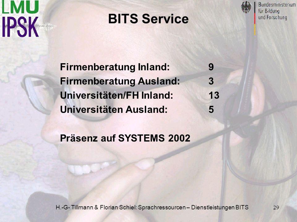 BITS Service Firmenberatung Inland: 9 Firmenberatung Ausland: 3