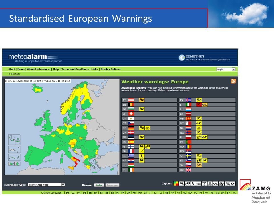 Standardised European Warnings