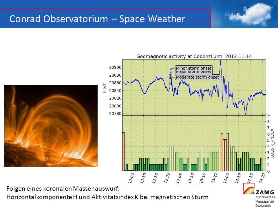Conrad Observatorium – Space Weather