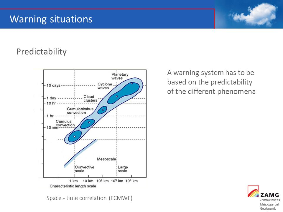 Warning situations Predictability A warning system has to be