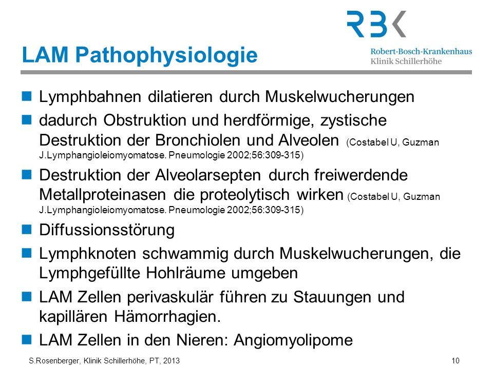 LAM Pathophysiologie Lymphbahnen dilatieren durch Muskelwucherungen