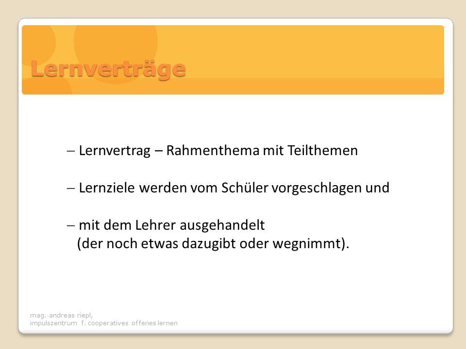 Lernverträge Lernvertrag – Rahmenthema mit Teilthemen