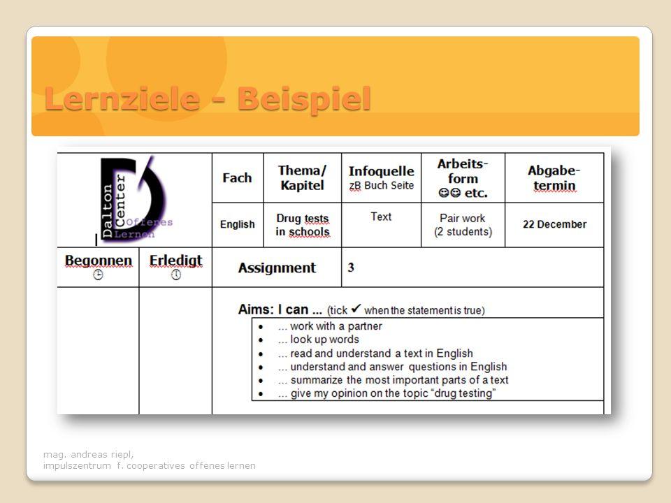 Lernziele - Beispiel