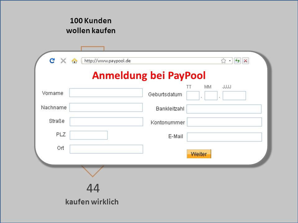 44 Anmeldung bei PayPool 100 Kunden wollen kaufen kaufen wirklich