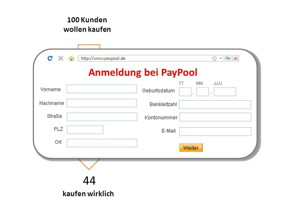 18 38 44 Anmeldung bei PayPool 100 Kunden wollen kaufen