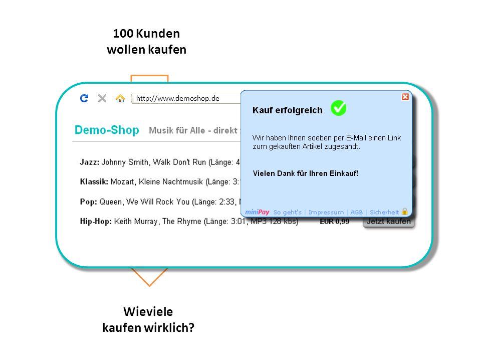 100 Kunden wollen kaufen Wieviele kaufen wirklich