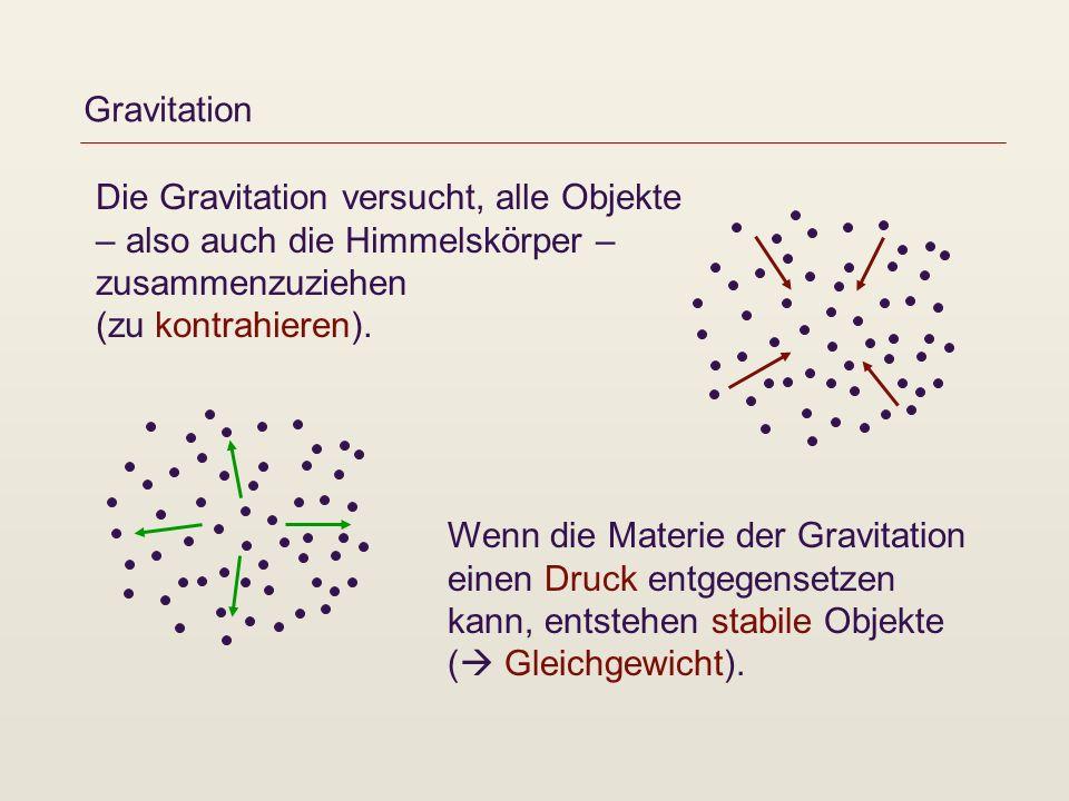 Gravitation Die Gravitation versucht, alle Objekte. – also auch die Himmelskörper – zusammenzuziehen.