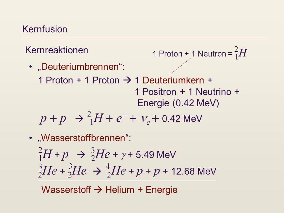 Wasserstoff  Helium + Energie