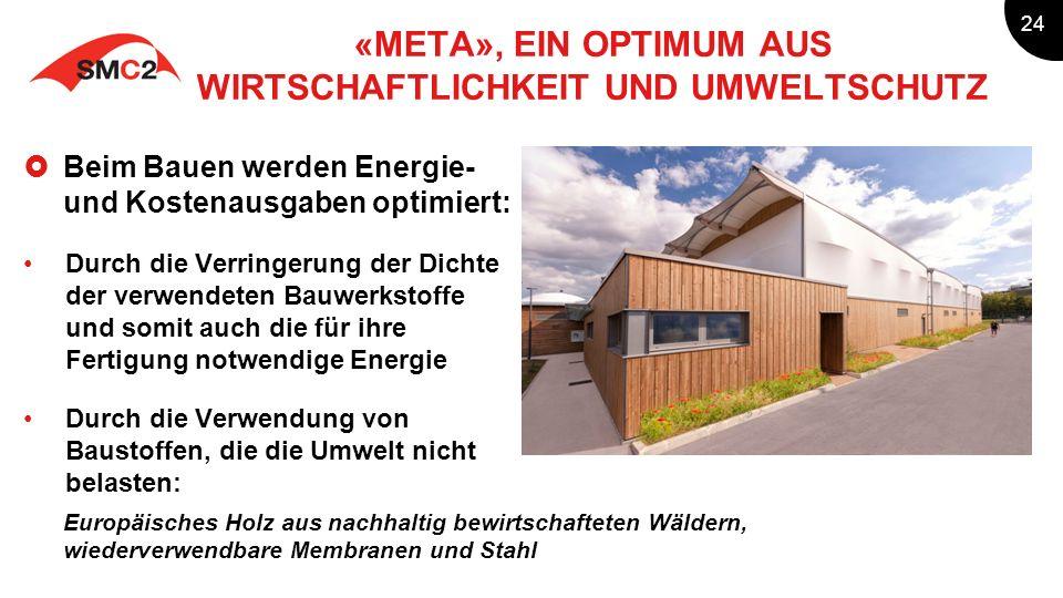 «META», EIN OPTIMUM AUS WIRTSCHAFTLICHKEIT UND UMWELTSCHUTZ