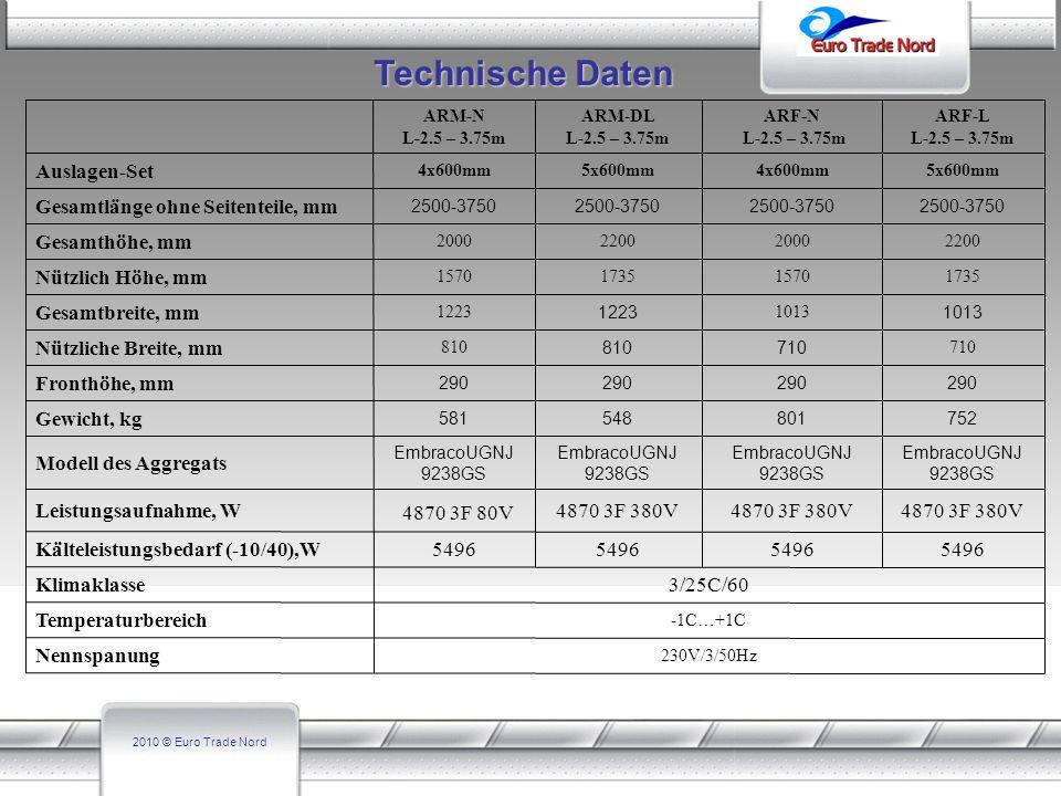 Technische Daten 4870 3F 80V Auslagen-Set