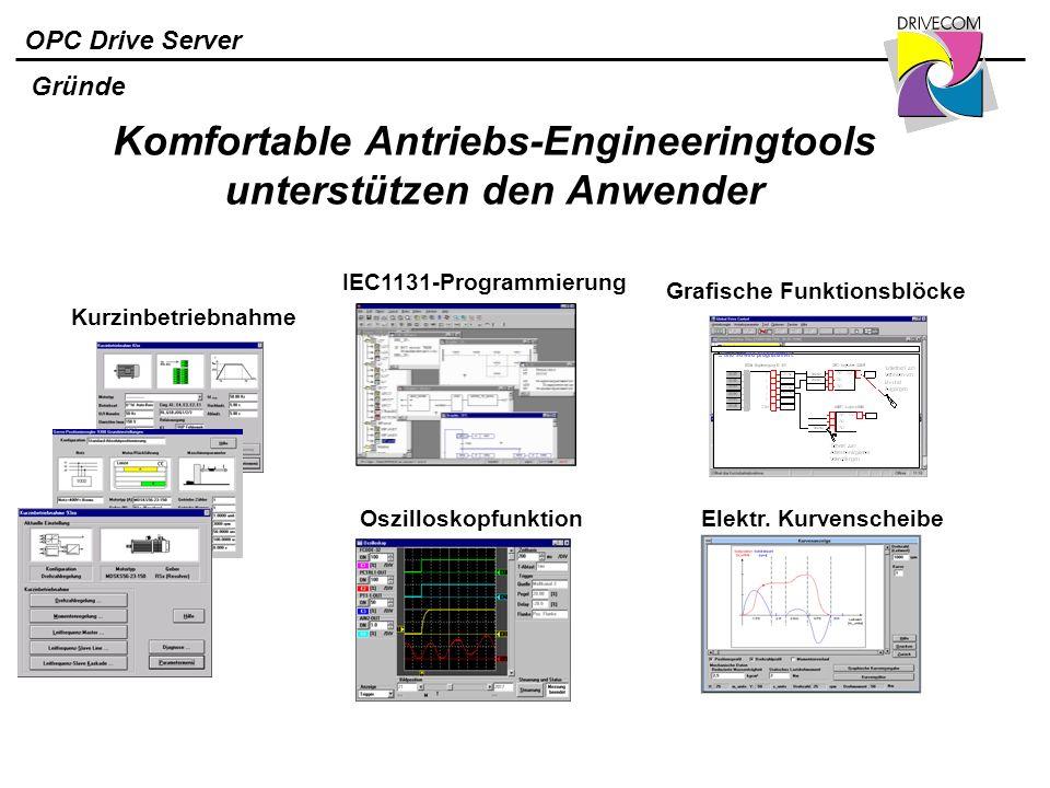 Komfortable Antriebs-Engineeringtools unterstützen den Anwender